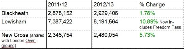 Blackheath etc 2012-13