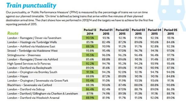 Southeastern Targets 2015