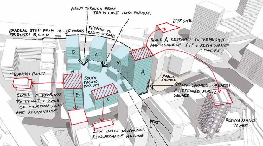 retail park plan