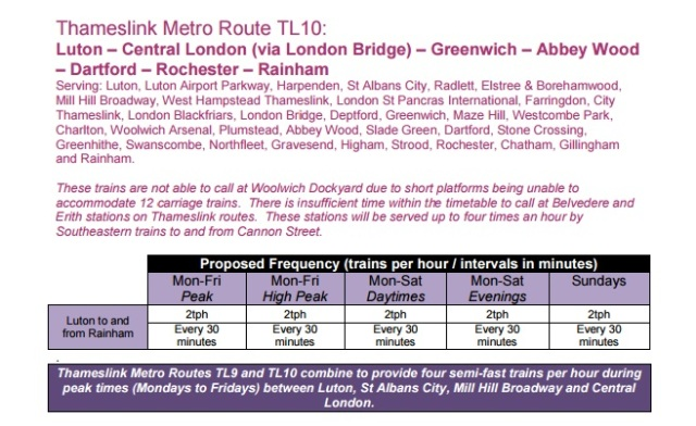 thameslink-frequencies