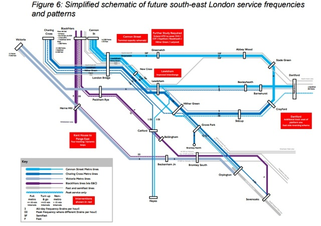 future-service-pattern