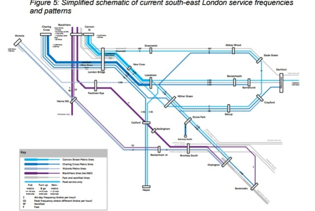 service-patterns-current
