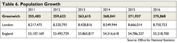 rbg-population-growth